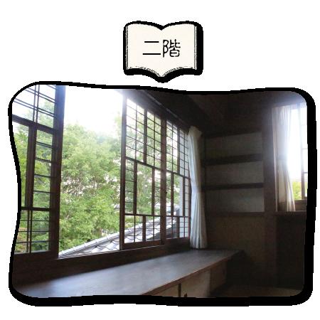 自由研究_二階 書斎
